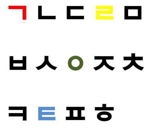 韓国語の基礎①(ハングルの子音の読み方+発音)