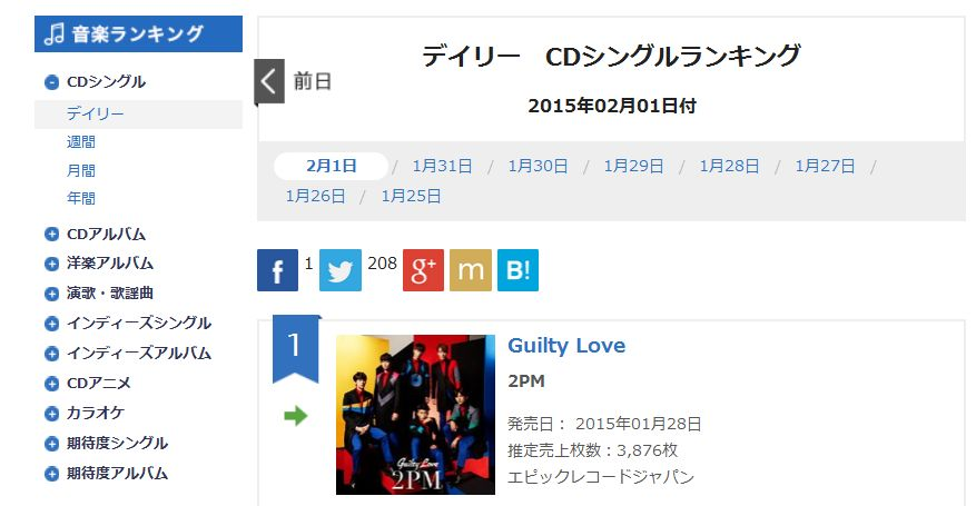 K-POP 2PMの「ギルティラブ(Guilty Love)」